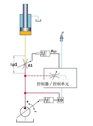 力士乐液压阀在工程机械上的应用图图片